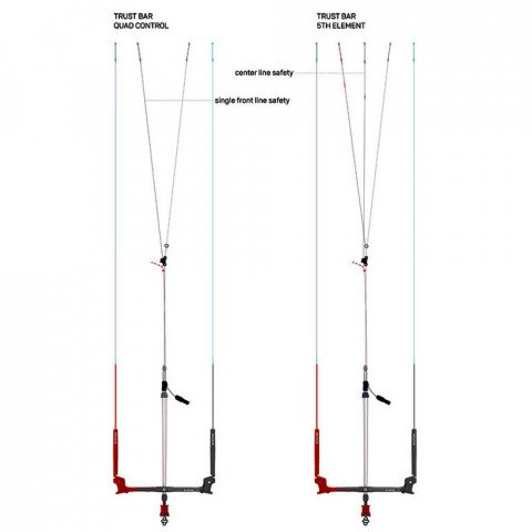 Bara Kitesurfing Duotone Trust Bar Quad Control